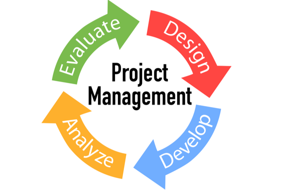 Project Management Services : About us managed freepbx hosting